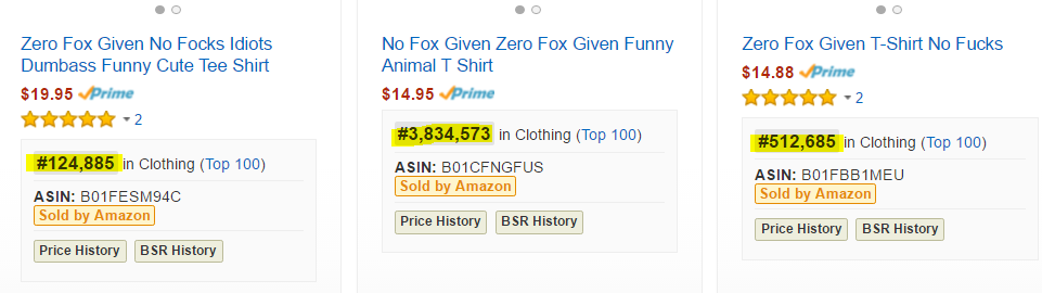 How To Do Merch by Amazon Research - Merch Pursuits
